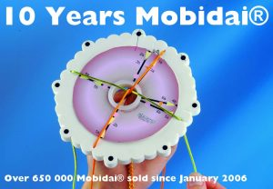 10 years of Mobidai brading system